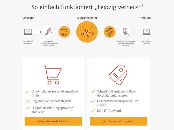Internetseite: leipzig-vernetzt.de